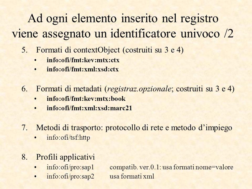 5.Formati di contextObject (costruiti su 3 e 4) info:ofi/fmt:kev:mtx:ctx info:ofi/fmt:xml:xsd:ctx 6.Formati di metadati (registraz.opzionale; costruiti su 3 e 4) info:ofi/fmt:kev:mtx:book info:ofi/fmt:xml:xsd:marc21 7.Metodi di trasporto: protocollo di rete e metodo dimpiego info:ofi/tsf:http 8.Profili applicativi info:ofi/pro:sap1compatib.
