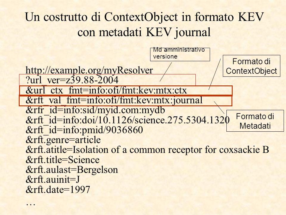 http://example.org/myResolver ?url_ver=z39.88-2004 &url_ctx_fmt=info:ofi/fmt:kev:mtx:ctx &rft_val_fmt=info:ofi/fmt:kev:mtx:journal &rfr_id=info:sid/my