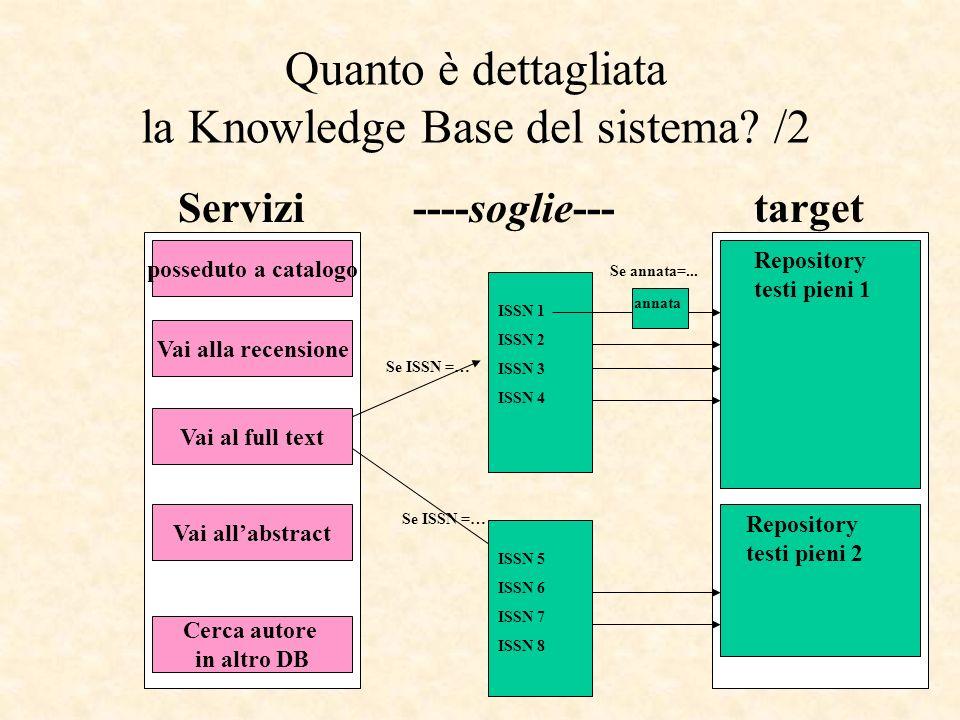 Quanto è dettagliata la Knowledge Base del sistema? /2 Servizi ----soglie---target posseduto a catalogo Vai alla recensione Vai al full text Vai allab