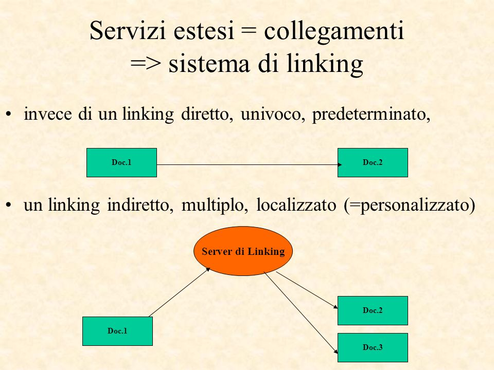 Servizi estesi = collegamenti => sistema di linking invece di un linking diretto, univoco, predeterminato, un linking indiretto, multiplo, localizzato (=personalizzato) Doc.3 Doc.2Doc.1 Doc.2 Doc.1 Server di Linking