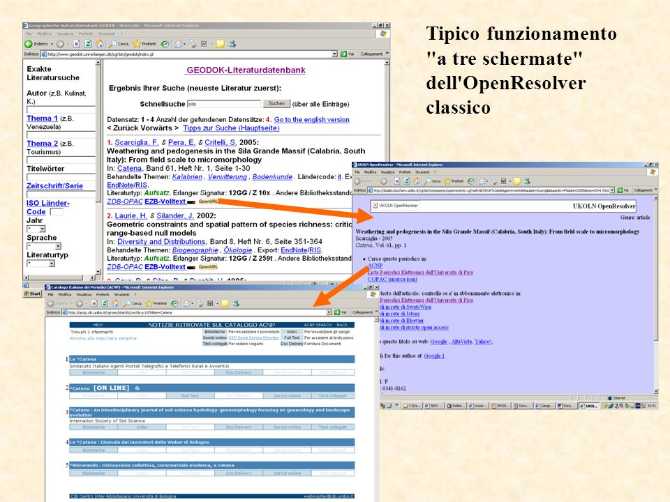 Risorsa Origin Questo tipo di collegamento richiede: 1.che la RisorsaOrigin sia edotta dell esistenza e locazione del SL 2.che i metadati relativi alla Citazione1 passino dalla RO al SL 3.che il SL sappia capire questi metadati (sw per elaborarli) 4.che il SL sappia scegliere quali servizi selezionare per ogni situazione e tipo di documento (menù intermedio) 5.che il SL sappia accedere alle risorse target Doc.3 Doc.2 Server di linking dell Istituzione Citazione 1