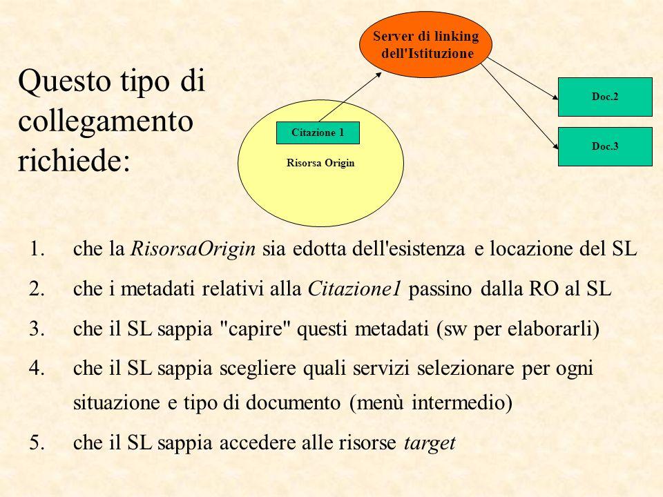 la Risorsa Origin deve sapere che l utente accede da un contesto di rete dove è stato installato un SL, e a quale indirizzo Per indirizzare correttamente la URL che contiene il ContextObject opportunamente formattato secondo lo standard,
