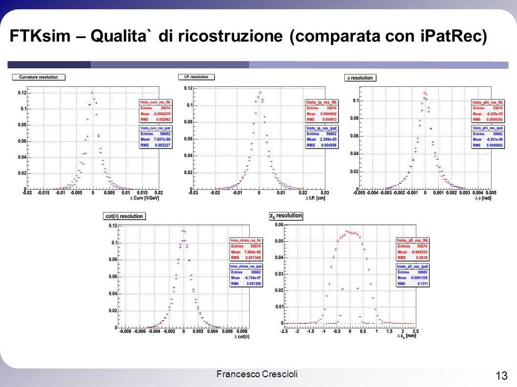 Francesco Crescioli 13 FTKsim – Qualita` di ricostruzione (comparata con iPatRec)