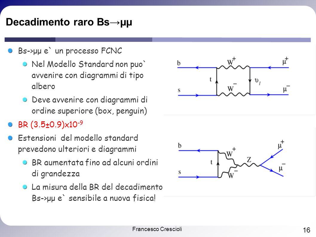 Francesco Crescioli 16 Decadimento raro Bsμμ Bs->μμ e` un processo FCNC Nel Modello Standard non puo` avvenire con diagrammi di tipo albero Deve avvenire con diagrammi di ordine superiore (box, penguin) BR (3.5±0.9)x10 -9 Estensioni del modello standard prevedono ulteriori e diagrammi BR aumentata fino ad alcuni ordini di grandezza La misura della BR del decadimento Bs->μμ e` sensibile a nuova fisica!