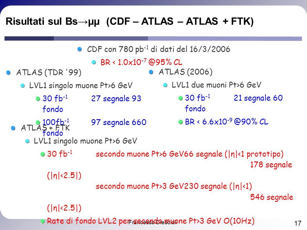 Francesco Crescioli 17 Risultati sul Bsμμ (CDF – ATLAS – ATLAS + FTK) CDF con 780 pb -1 di dati del 16/3/2006 BR < 1.0x10 -7 @95% CL ATLAS (TDR 99) LVL1 singolo muone Pt>6 GeV 30 fb -1 27 segnale 93 fondo 100fb -1 97 segnale 660 fondo ATLAS (2006) LVL1 due muoni Pt>6 GeV 30 fb -1 21 segnale 60 fondo BR < 6.6x10 -9 @90% CL ATLAS + FTK LVL1 singolo muone Pt>6 GeV 30 fb -1 secondo muone Pt>6 GeV66 segnale (|η| 3 GeV230 segnale (|η|<1) 546 segnale (|η|<2.5|) Rate di fondo LVL2 per secondo muone Pt>3 GeV O(10Hz)