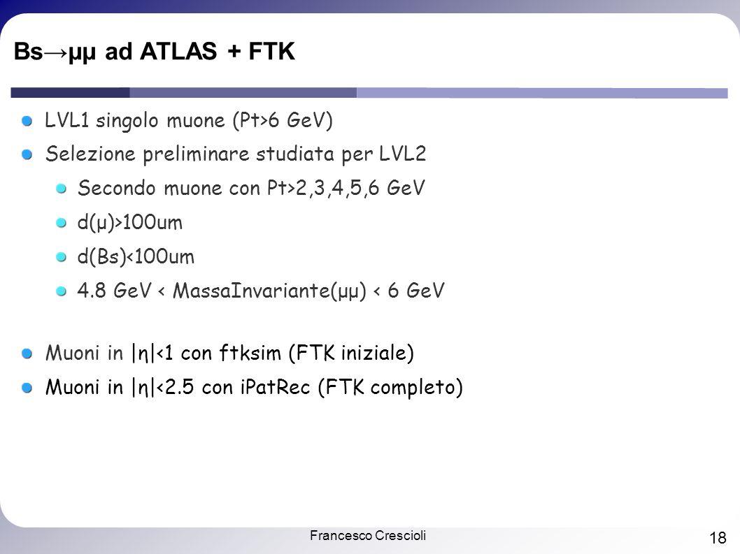 Francesco Crescioli 18 Bsμμ ad ATLAS + FTK LVL1 singolo muone (Pt>6 GeV) Selezione preliminare studiata per LVL2 Secondo muone con Pt>2,3,4,5,6 GeV d(μ)>100um d(Bs)<100um 4.8 GeV < MassaInvariante(μμ) < 6 GeV Muoni in |η|<1 con ftksim (FTK iniziale) Muoni in |η|<2.5 con iPatRec (FTK completo)