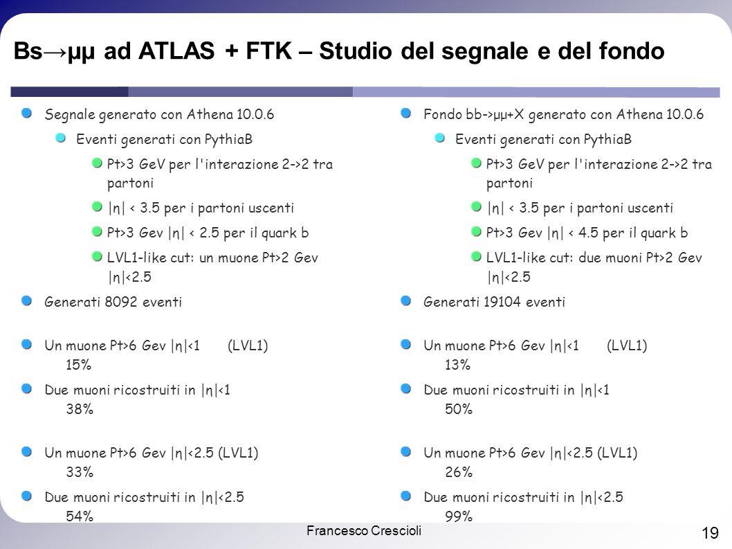 Francesco Crescioli 19 Bsμμ ad ATLAS + FTK – Studio del segnale e del fondo Segnale generato con Athena 10.0.6 Eventi generati con PythiaB Pt>3 GeV per l interazione 2->2 tra partoni |η| < 3.5 per i partoni uscenti Pt>3 Gev |η| < 2.5 per il quark b LVL1-like cut: un muone Pt>2 Gev |η|<2.5 Generati 8092 eventi Un muone Pt>6 Gev |η|<1 (LVL1) 15% Due muoni ricostruiti in |η|<1 38% Un muone Pt>6 Gev |η|<2.5 (LVL1) 33% Due muoni ricostruiti in |η|<2.5 54% Fondo bb->μμ+X generato con Athena 10.0.6 Eventi generati con PythiaB Pt>3 GeV per l interazione 2->2 tra partoni |η| < 3.5 per i partoni uscenti Pt>3 Gev |η| < 4.5 per il quark b LVL1-like cut: due muoni Pt>2 Gev |η|<2.5 Generati 19104 eventi Un muone Pt>6 Gev |η|<1 (LVL1) 13% Due muoni ricostruiti in |η|<1 50% Un muone Pt>6 Gev |η|<2.5 (LVL1) 26% Due muoni ricostruiti in |η|<2.5 99%