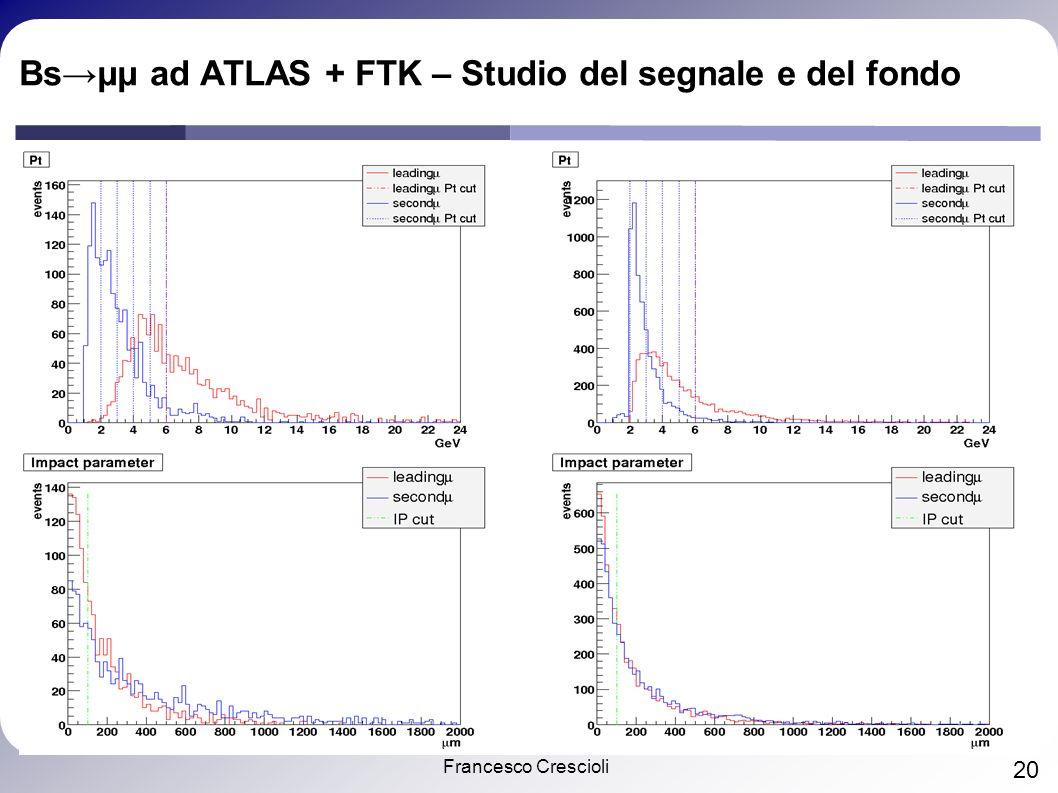 Francesco Crescioli 20 Bsμμ ad ATLAS + FTK – Studio del segnale e del fondo
