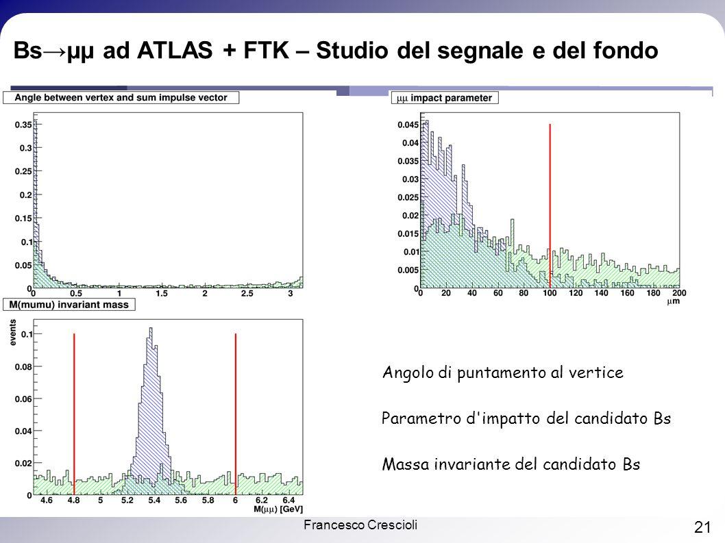Francesco Crescioli 21 Bsμμ ad ATLAS + FTK – Studio del segnale e del fondo Angolo di puntamento al vertice Parametro d impatto del candidato Bs Massa invariante del candidato Bs