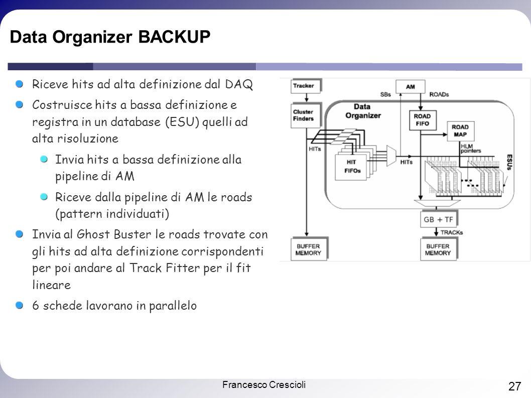 Francesco Crescioli 27 Data Organizer BACKUP Riceve hits ad alta definizione dal DAQ Costruisce hits a bassa definizione e registra in un database (ES
