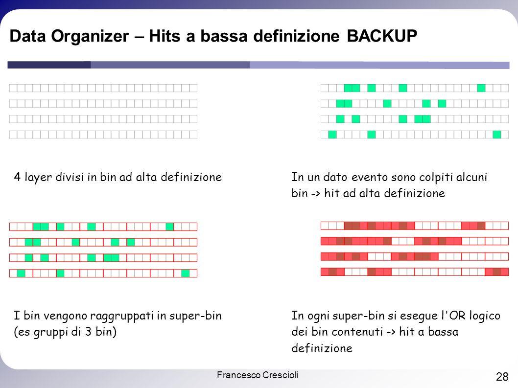 Francesco Crescioli 28 Data Organizer – Hits a bassa definizione BACKUP 4 layer divisi in bin ad alta definizioneIn un dato evento sono colpiti alcuni bin -> hit ad alta definizione I bin vengono raggruppati in super-bin (es gruppi di 3 bin) In ogni super-bin si esegue l OR logico dei bin contenuti -> hit a bassa definizione
