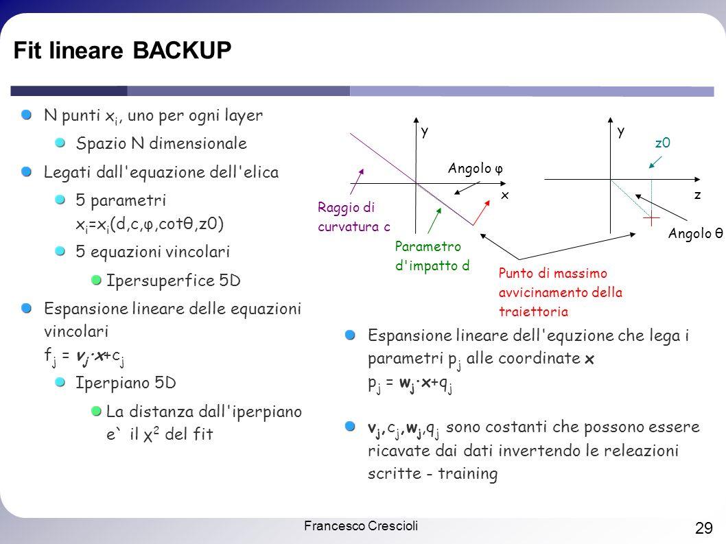 Francesco Crescioli 29 Fit lineare BACKUP N punti x i, uno per ogni layer Spazio N dimensionale Legati dall'equazione dell'elica 5 parametri x i =x i