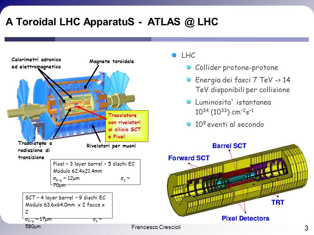 Francesco Crescioli 3 A Toroidal LHC ApparatuS - ATLAS @ LHC Rivelatori per muoni Magnete toroidale Calorimetri adronico ed elettromagnetico Tracciatore a radiazione di transizione Tracciatore con rivelatori al silicio SCT e Pixel LHC Collider protone-protone Energia dei fasci 7 TeV -> 14 TeV disponibili per collisione Luminosita` istantanea 10 34 (10 33 ) cm -2 s -1 10 9 eventi al secondo Pixel – 3 layer barrel – 5 dischi EC Modulo 62.4x21.4mm σ R-φ ~ 12μmσ z ~ 70μm SCT – 4 layer barrel – 9 dischi EC Modulo 63.6x64.0mm x 2 facce x 2 σ R-φ ~ 17μm σ z ~ 580μm