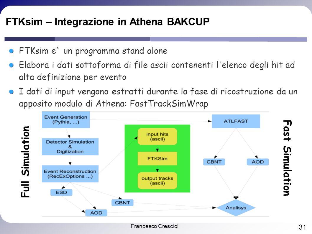 Francesco Crescioli 31 FTKsim – Integrazione in Athena BAKCUP FTKsim e` un programma stand alone Elabora i dati sottoforma di file ascii contenenti l'