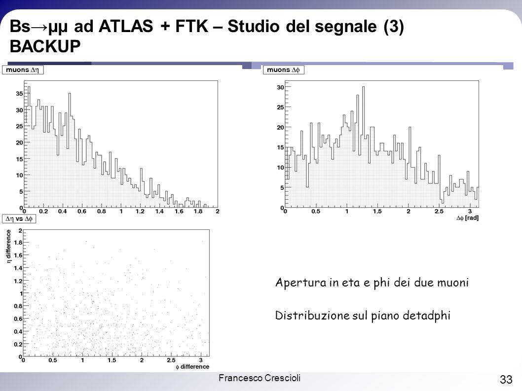 Francesco Crescioli 33 Bsμμ ad ATLAS + FTK – Studio del segnale (3) BACKUP Apertura in eta e phi dei due muoni Distribuzione sul piano detadphi