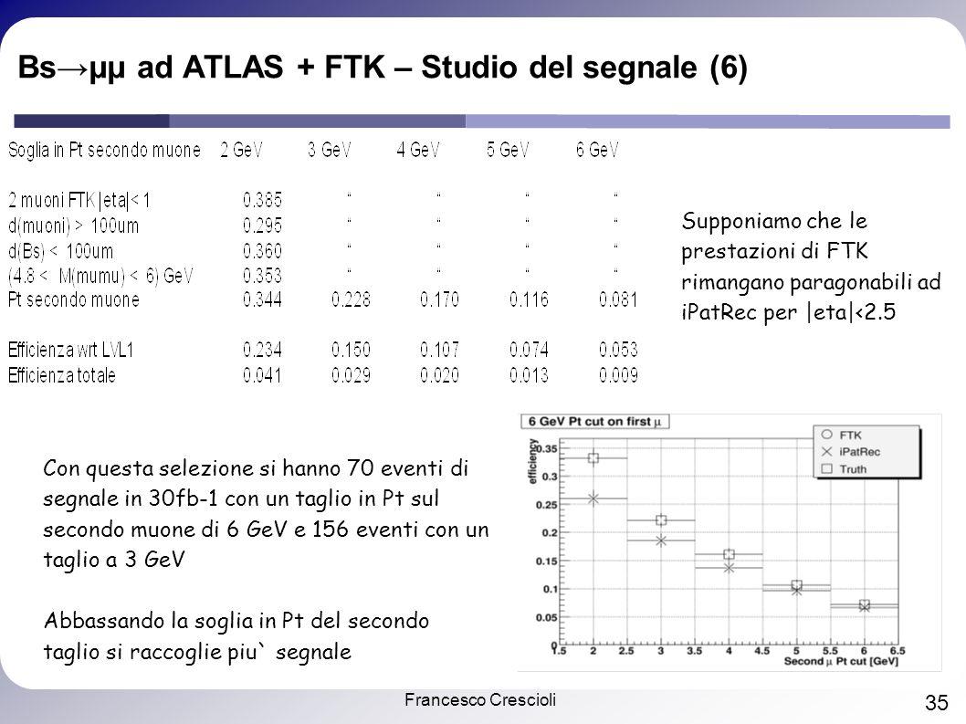 Francesco Crescioli 35 Bsμμ ad ATLAS + FTK – Studio del segnale (6) Supponiamo che le prestazioni di FTK rimangano paragonabili ad iPatRec per |eta|<2.5 Con questa selezione si hanno 70 eventi di segnale in 30fb-1 con un taglio in Pt sul secondo muone di 6 GeV e 156 eventi con un taglio a 3 GeV Abbassando la soglia in Pt del secondo taglio si raccoglie piu` segnale