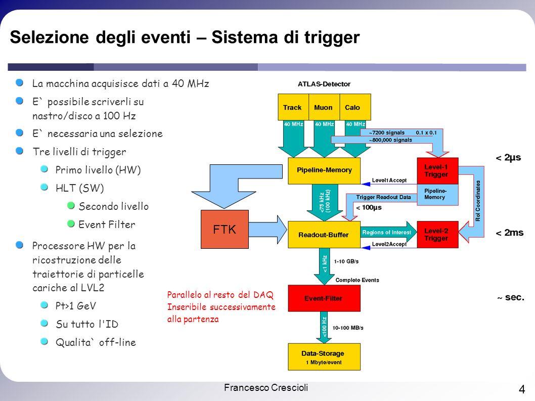 Francesco Crescioli 4 Selezione degli eventi – Sistema di trigger La macchina acquisisce dati a 40 MHz E` possibile scriverli su nastro/disco a 100 Hz