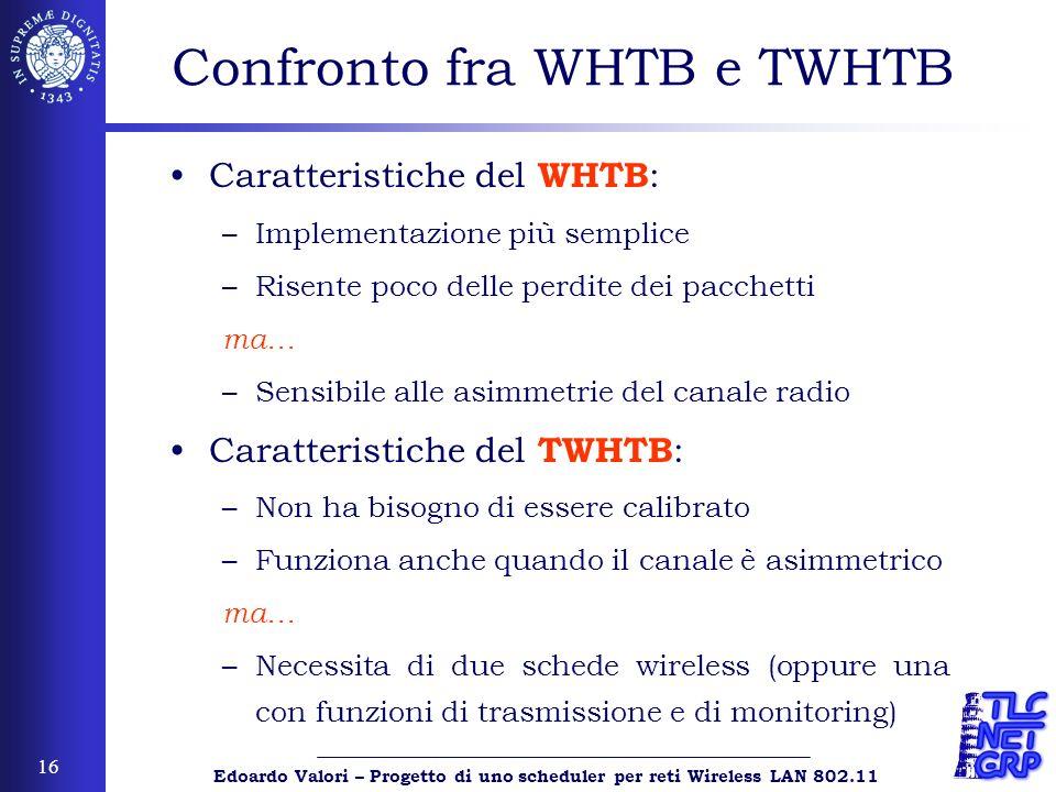 Edoardo Valori – Progetto di uno scheduler per reti Wireless LAN 802.11 16 Confronto fra WHTB e TWHTB Caratteristiche del WHTB : –Implementazione più