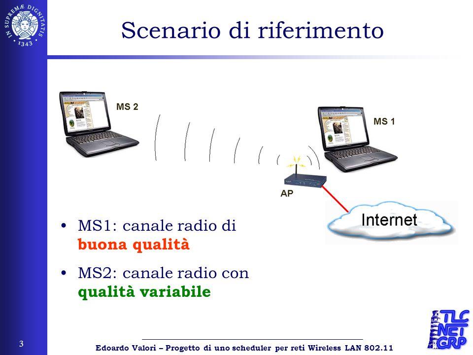 Edoardo Valori – Progetto di uno scheduler per reti Wireless LAN 802.11 3 Scenario di riferimento MS1: canale radio di buona qualità MS2: canale radio con qualità variabile