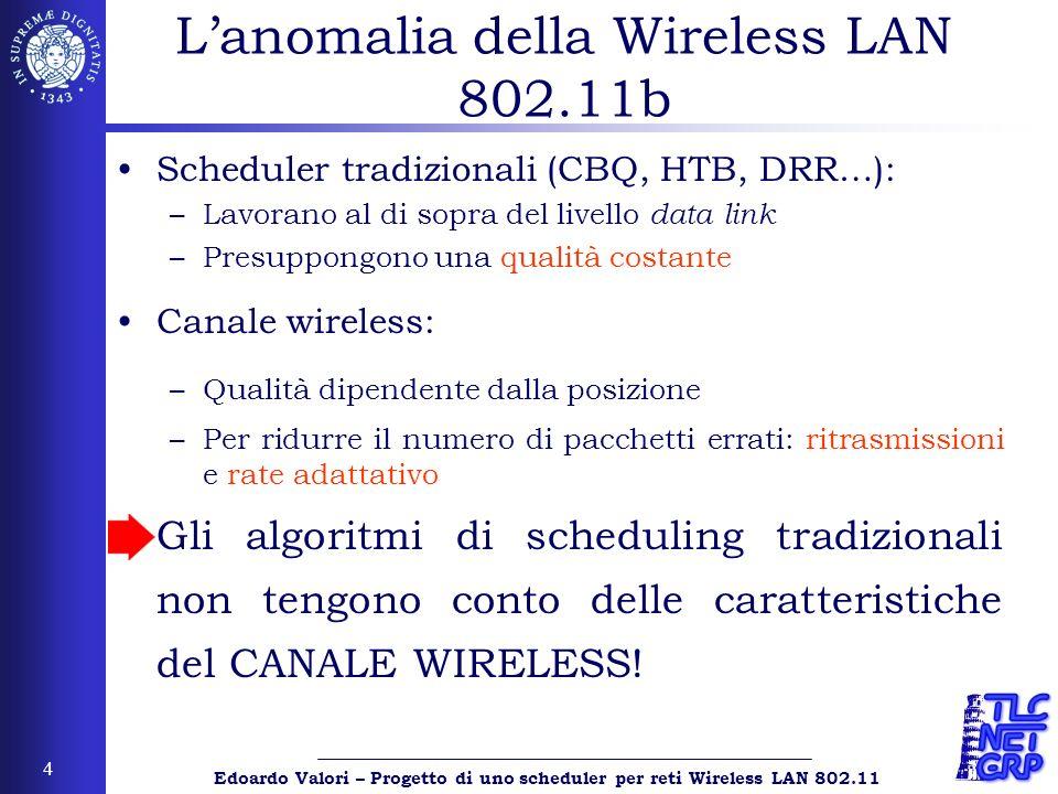Edoardo Valori – Progetto di uno scheduler per reti Wireless LAN 802.11 4 Lanomalia della Wireless LAN 802.11b Scheduler tradizionali (CBQ, HTB, DRR…): –Lavorano al di sopra del livello data link –Presuppongono una qualità costante Canale wireless: –Qualità dipendente dalla posizione –Per ridurre il numero di pacchetti errati: ritrasmissioni e rate adattativo Gli algoritmi di scheduling tradizionali non tengono conto delle caratteristiche del CANALE WIRELESS!