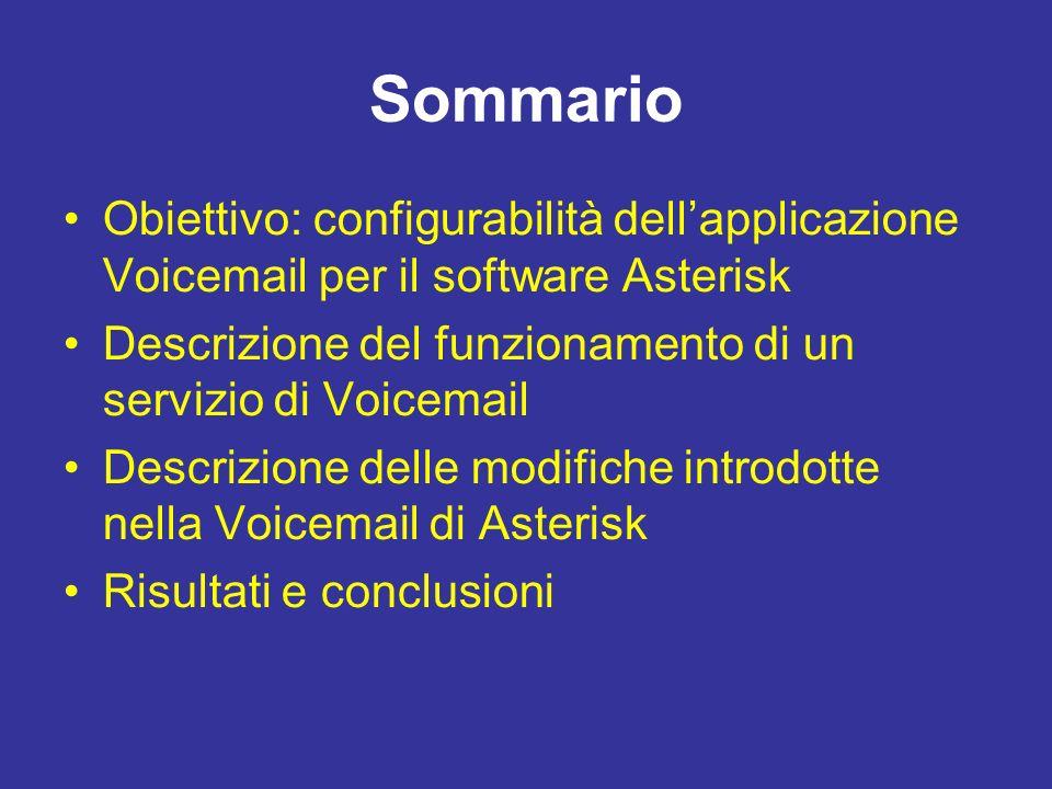 Sommario Obiettivo: configurabilità dellapplicazione Voicemail per il software Asterisk Descrizione del funzionamento di un servizio di Voicemail Descrizione delle modifiche introdotte nella Voicemail di Asterisk Risultati e conclusioni