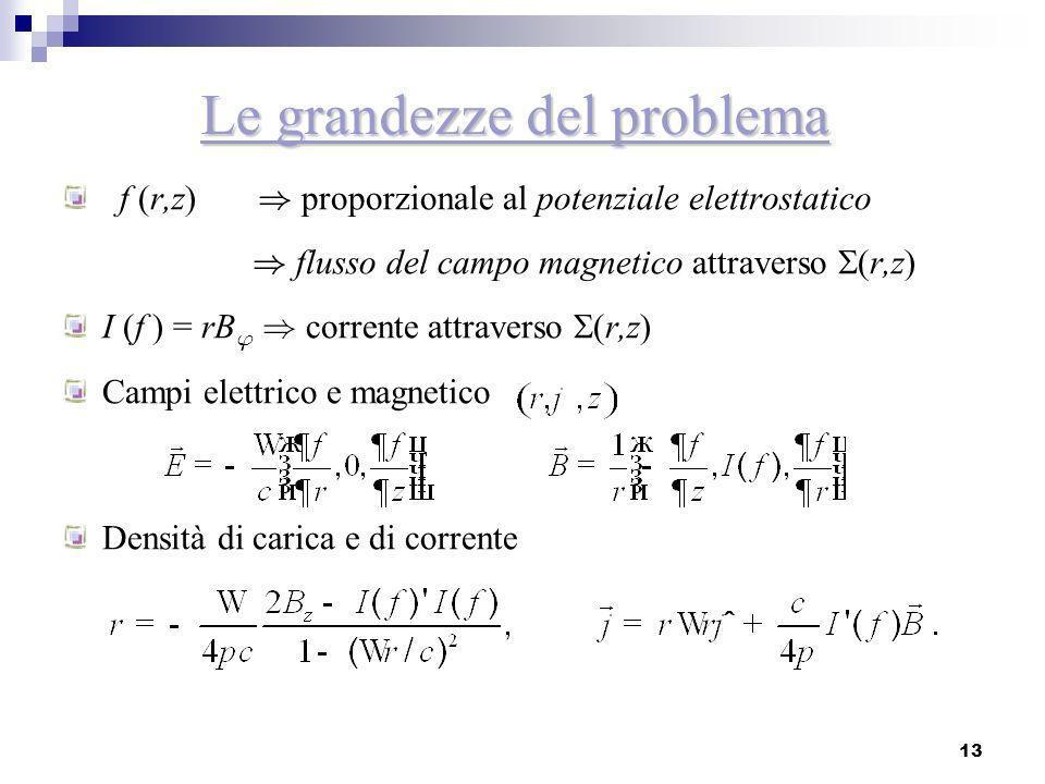 13 Le grandezze del problema f (r,z) ) proporzionale al potenziale elettrostatico ) flusso del campo magnetico attraverso r,z) I (f ) = rB corrente at