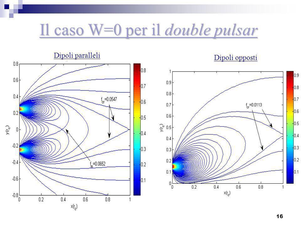 16 Il caso W=0 per il double pulsar Dipoli paralleli Dipoli opposti