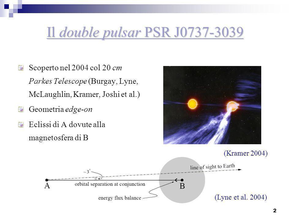2 Il double pulsar PSR J0737-3039 Scoperto nel 2004 col 20 cm Parkes Telescope (Burgay, Lyne, McLaughlin, Kramer, Joshi et al.) Geometria edge-on Ecli