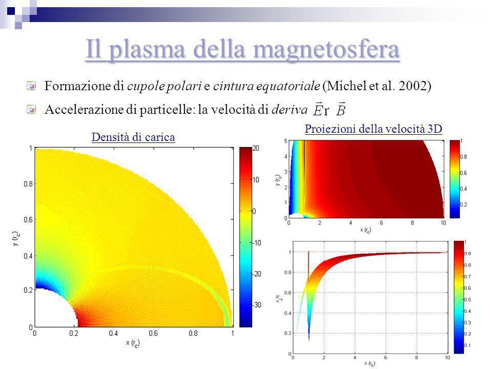 21 Il plasma della magnetosfera Formazione di cupole polari e cintura equatoriale (Michel et al. 2002) Accelerazione di particelle: la velocità di der