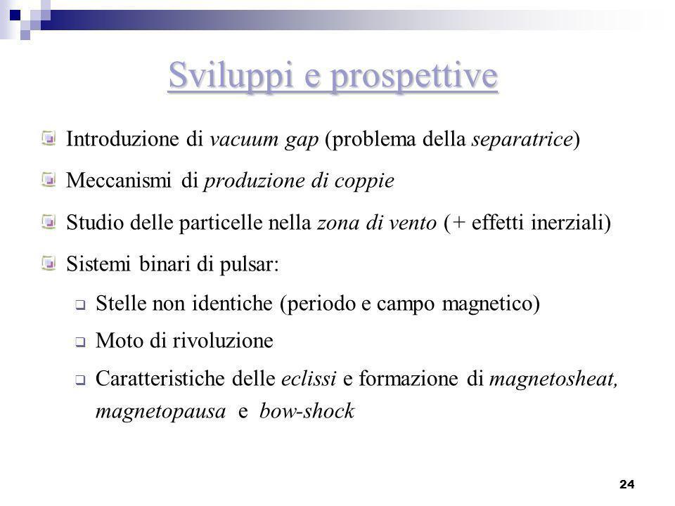 24 Sviluppi e prospettive Introduzione di vacuum gap (problema della separatrice) Meccanismi di produzione di coppie Studio delle particelle nella zon