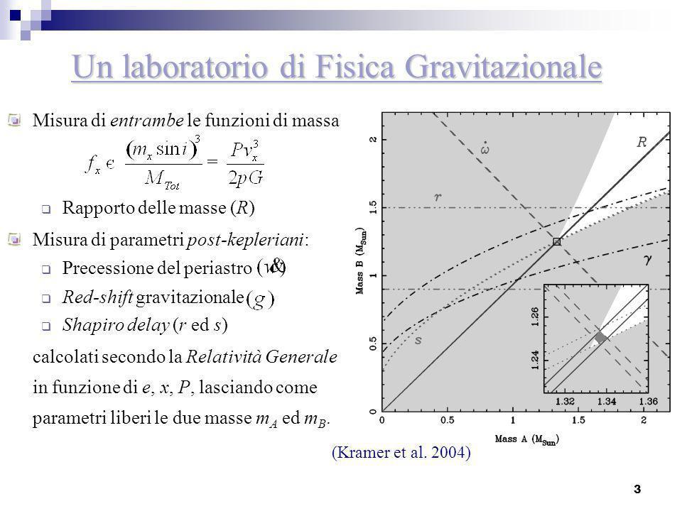 3 Un laboratorio di Fisica Gravitazionale Misura di entrambe le funzioni di massa Rapporto delle masse (R) Misura di parametri post-kepleriani: Preces