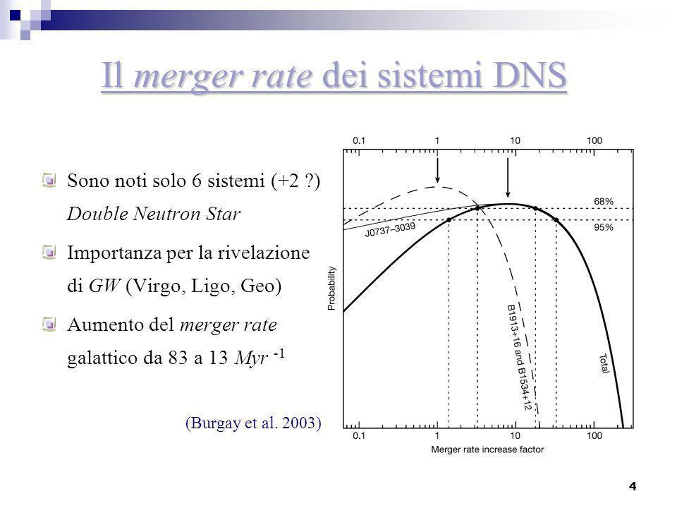 4 Il merger rate dei sistemi DNS Sono noti solo 6 sistemi (+2 ?) Double Neutron Star Importanza per la rivelazione di GW (Virgo, Ligo, Geo) Aumento de