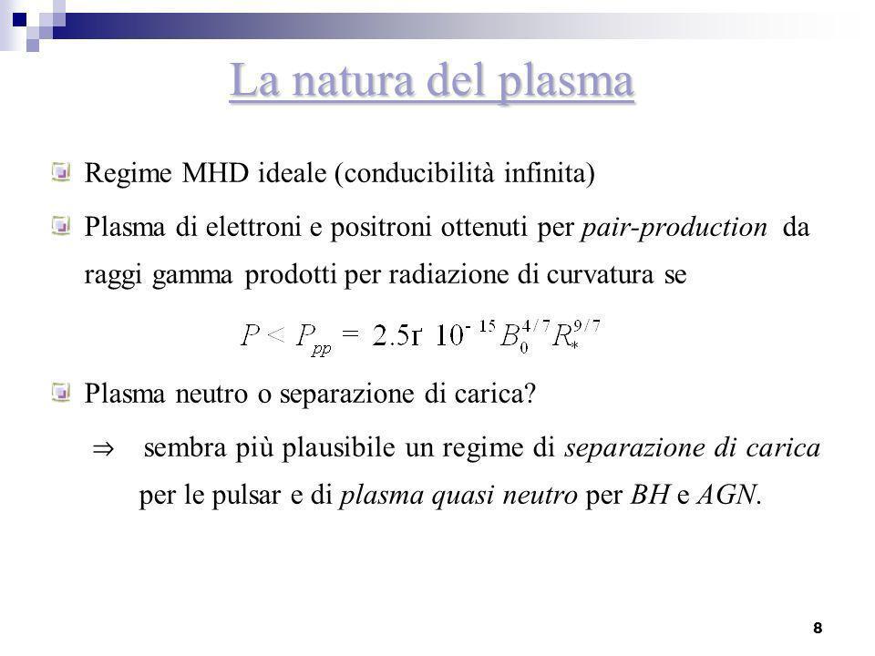 8 La natura del plasma Regime MHD ideale (conducibilità infinita) Plasma di elettroni e positroni ottenuti per pair-production da raggi gamma prodotti