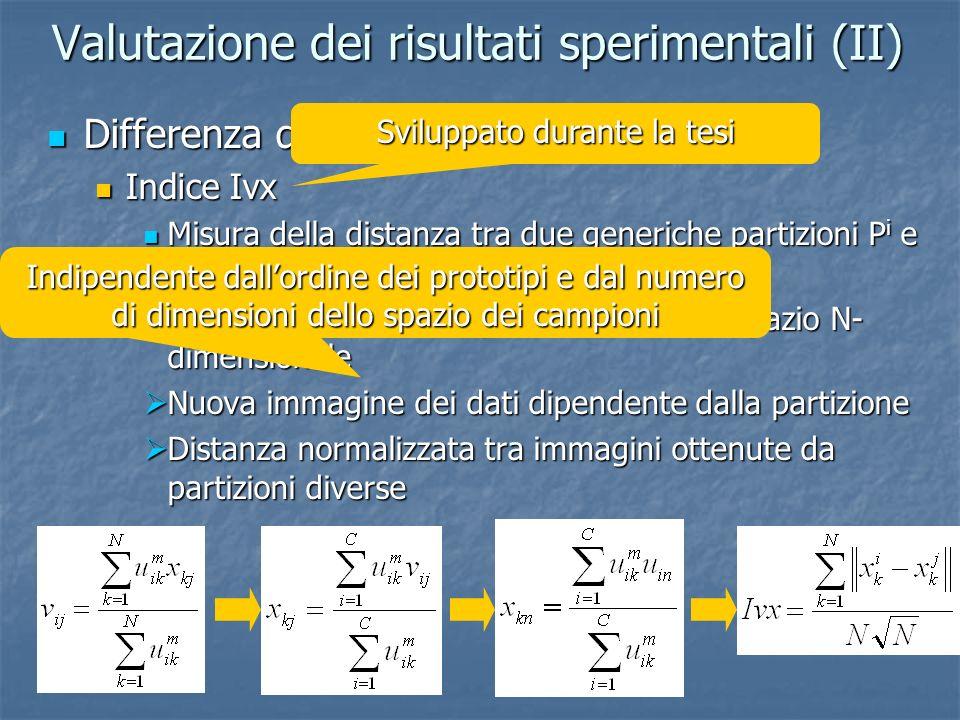 Valutazione dei risultati sperimentali (II) Differenza dalla partizione di riferimento Differenza dalla partizione di riferimento Indice Ivx Indice Iv