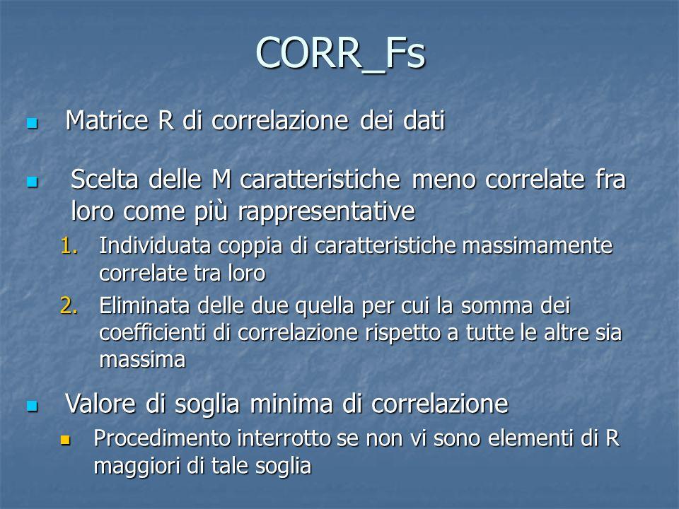 CORR_Fs Matrice R di correlazione dei dati Matrice R di correlazione dei dati Scelta delle M caratteristiche meno correlate fra loro come più rapprese