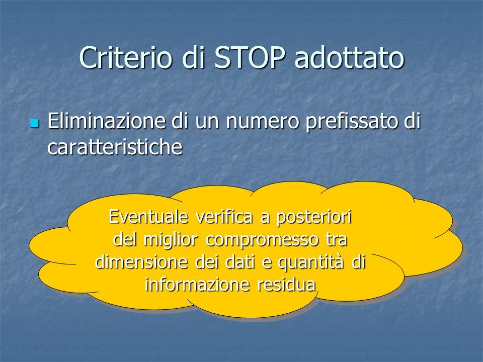 Criterio di STOP adottato Eliminazione di un numero prefissato di caratteristiche Eliminazione di un numero prefissato di caratteristiche Eventuale ve