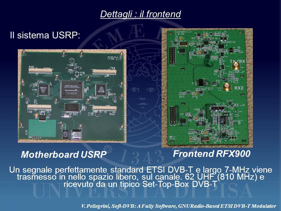 Dettagli : il frontend Il sistema USRP: Motherboard USRP Frontend RFX900 Un segnale perfettamente standard ETSI DVB-T e largo 7-MHz viene trasmesso in