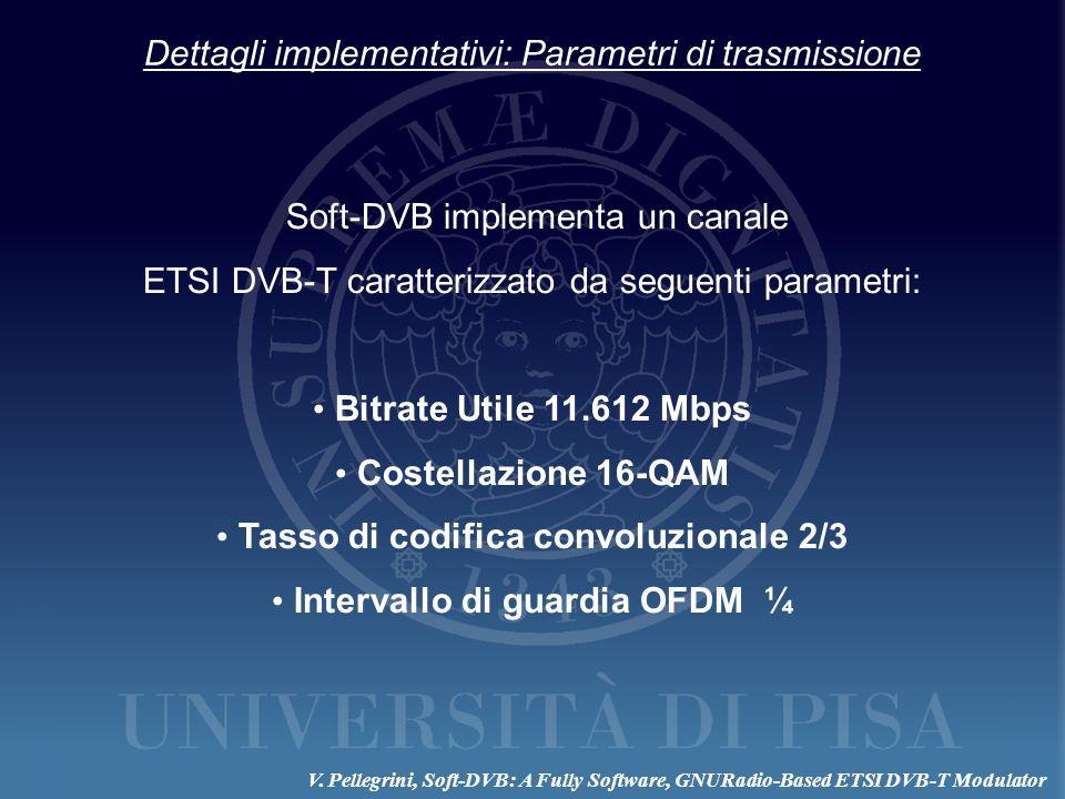 Dettagli implementativi: Parametri di trasmissione Soft-DVB implementa un canale ETSI DVB-T caratterizzato da seguenti parametri: Bitrate Utile 11.612