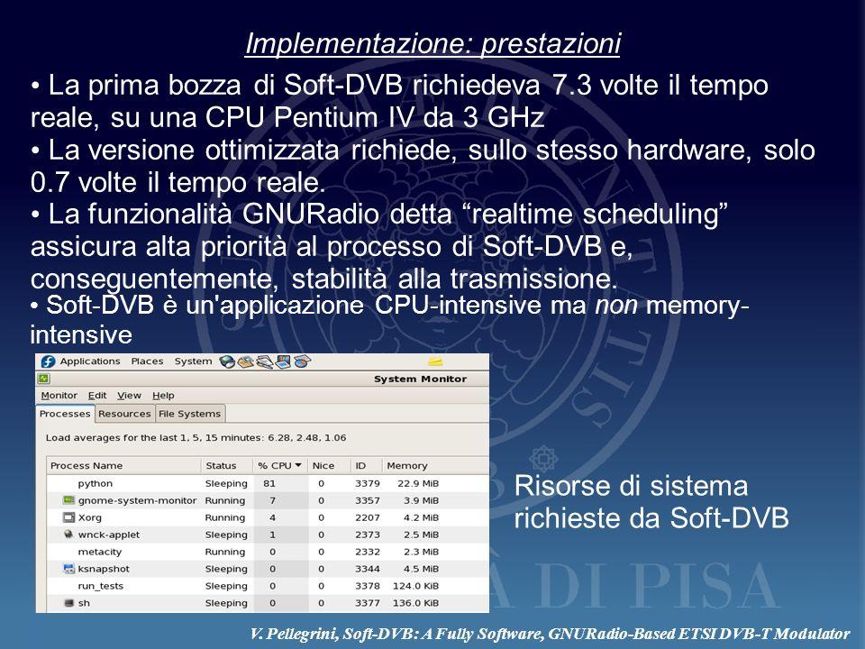 Implementazione: prestazioni La prima bozza di Soft-DVB richiedeva 7.3 volte il tempo reale, su una CPU Pentium IV da 3 GHz La versione ottimizzata ri