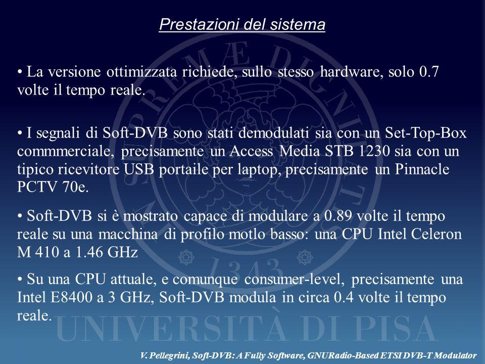 Prestazioni del sistema I segnali di Soft-DVB sono stati demodulati sia con un Set-Top-Box commmerciale, precisamente un Access Media STB 1230 sia con