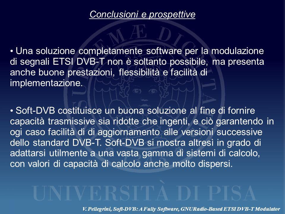 Conclusioni e prospettive Una soluzione completamente software per la modulazione di segnali ETSI DVB-T non è soltanto possibile, ma presenta anche bu