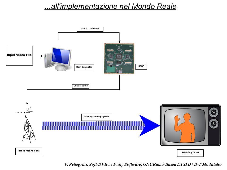 V. Pellegrini, Soft-DVB: A Fully Software, GNURadio-Based ETSI DVB-T Modulator...all'implementazione nel Mondo Reale