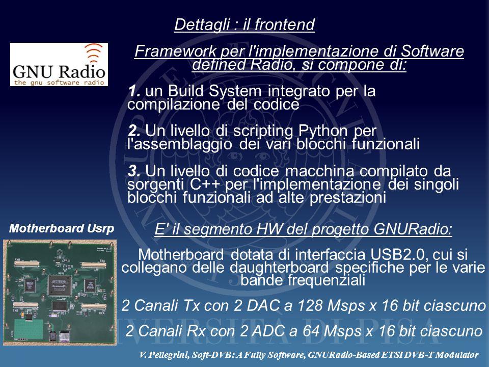 Dettagli : il frontend E' il segmento HW del progetto GNURadio: Motherboard dotata di interfaccia USB2.0, cui si collegano delle daughterboard specifi