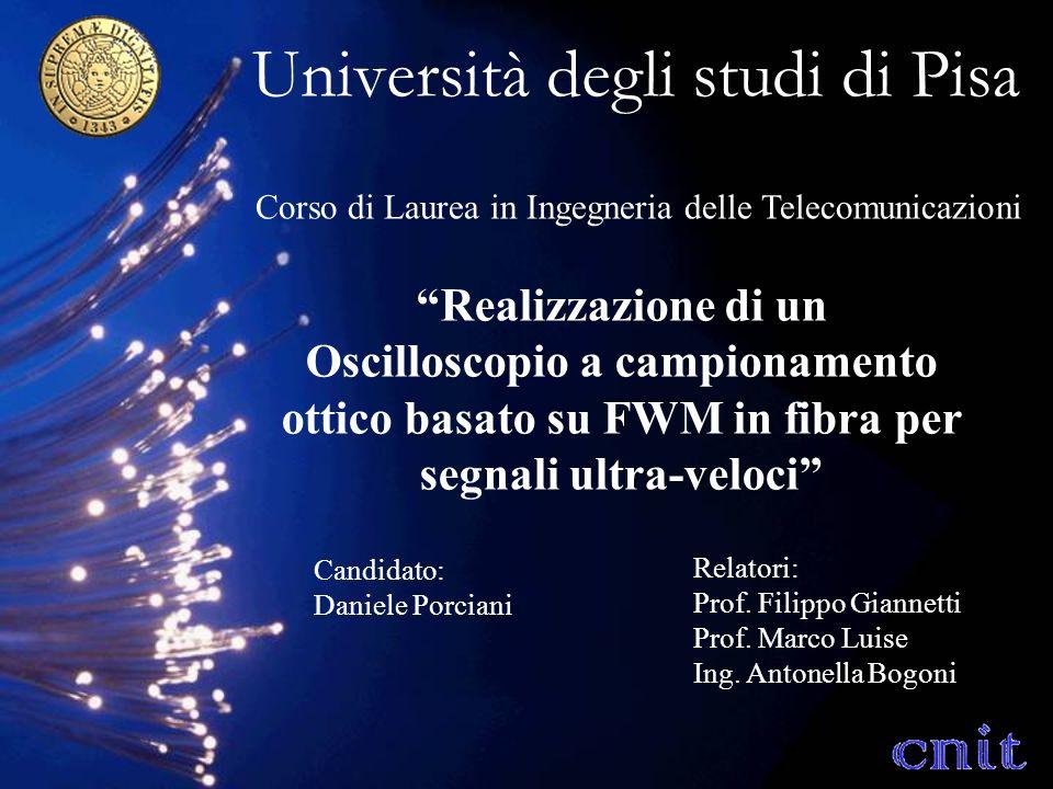 Università degli studi di Pisa Realizzazione di un Oscilloscopio a campionamento ottico basato su FWM in fibra per segnali ultra-veloci Corso di Laurea in Ingegneria delle Telecomunicazioni Candidato: Daniele Porciani Relatori: Prof.