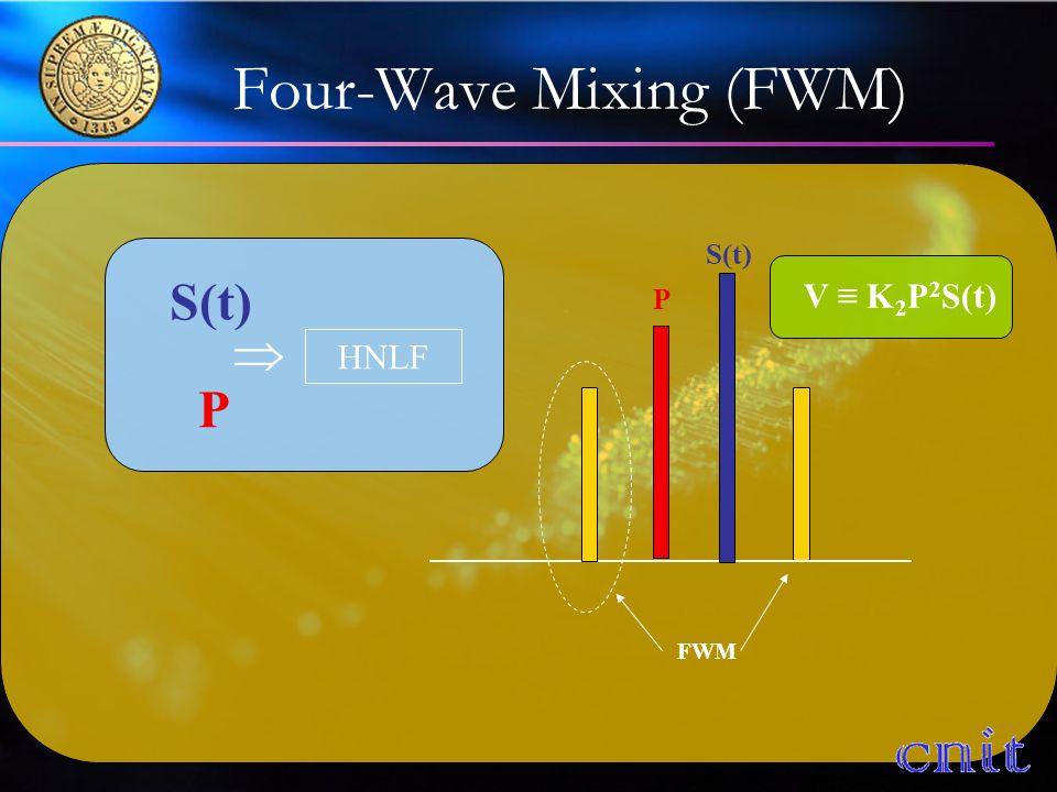 Four-Wave Mixing (FWM) V K 2 P 2 S(t) P FWM S(t) P HNLF