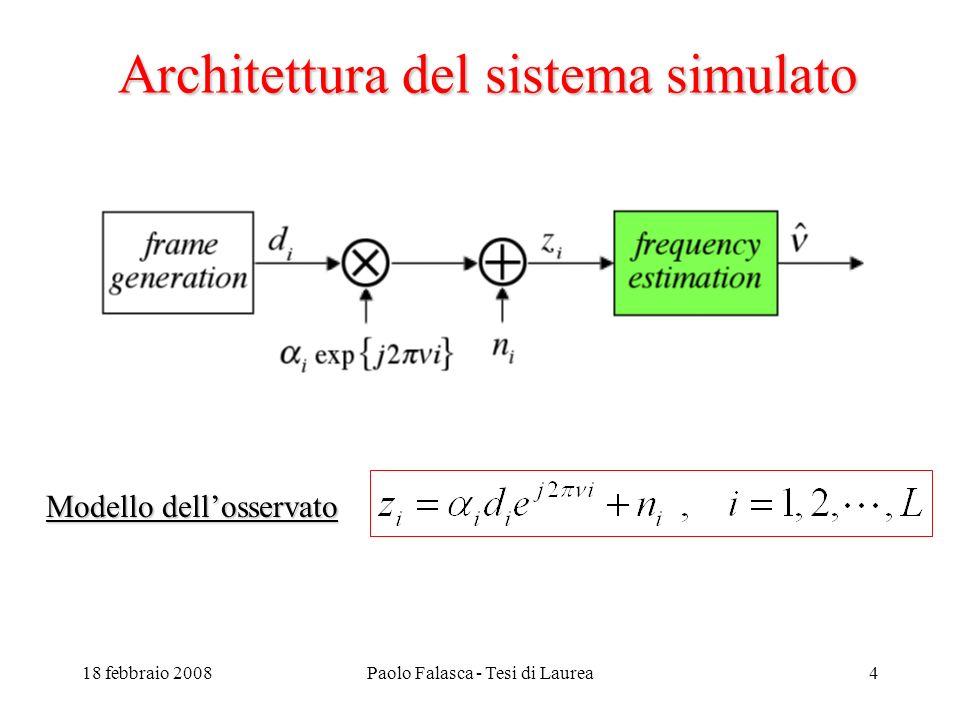 18 febbraio 2008Paolo Falasca - Tesi di Laurea4 Architettura del sistema simulato Modello dellosservato