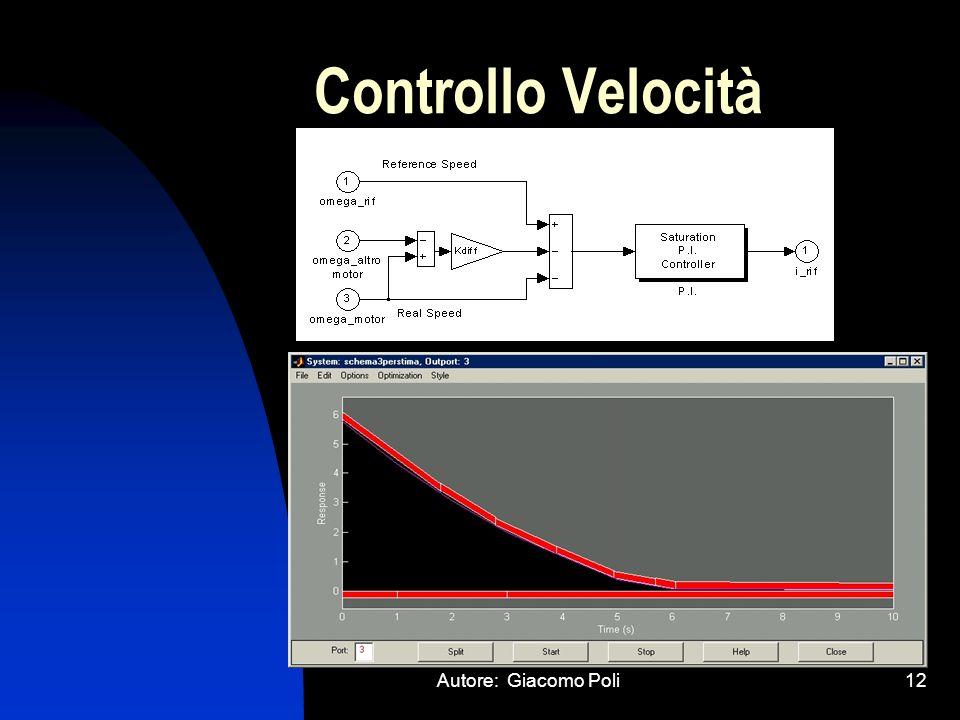 Autore: Giacomo Poli12 Controllo Velocità