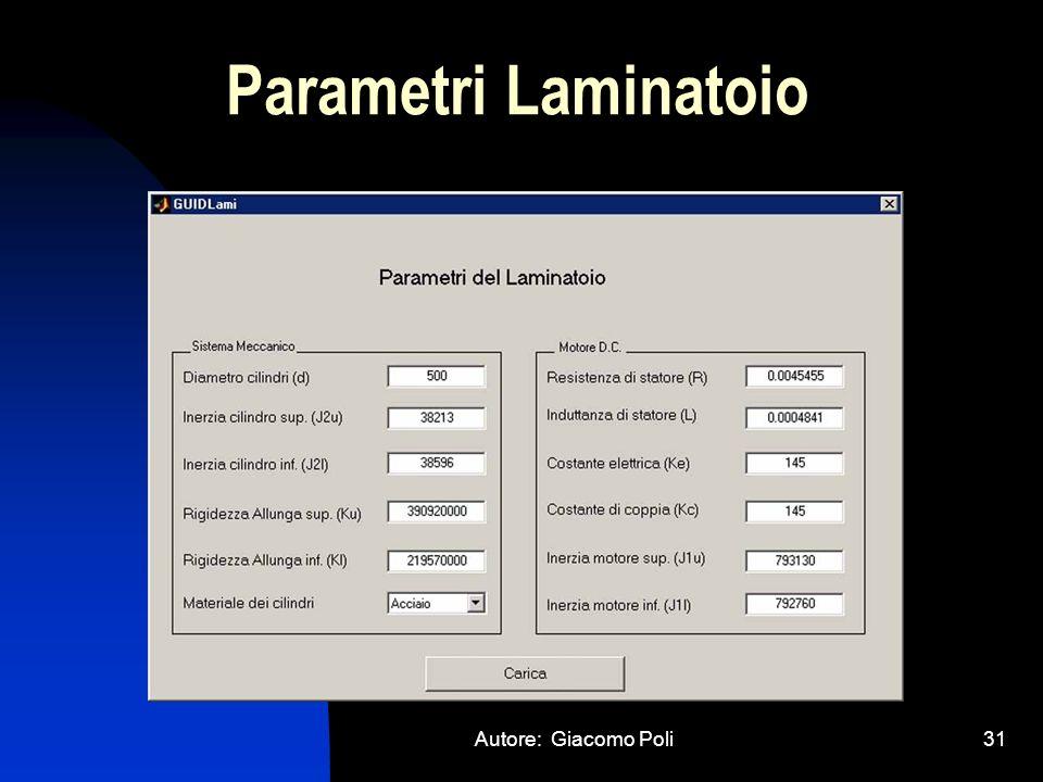 Autore: Giacomo Poli31 Parametri Laminatoio