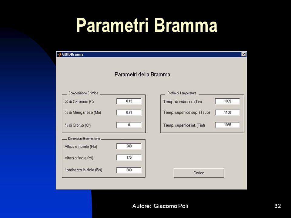 Autore: Giacomo Poli32 Parametri Bramma