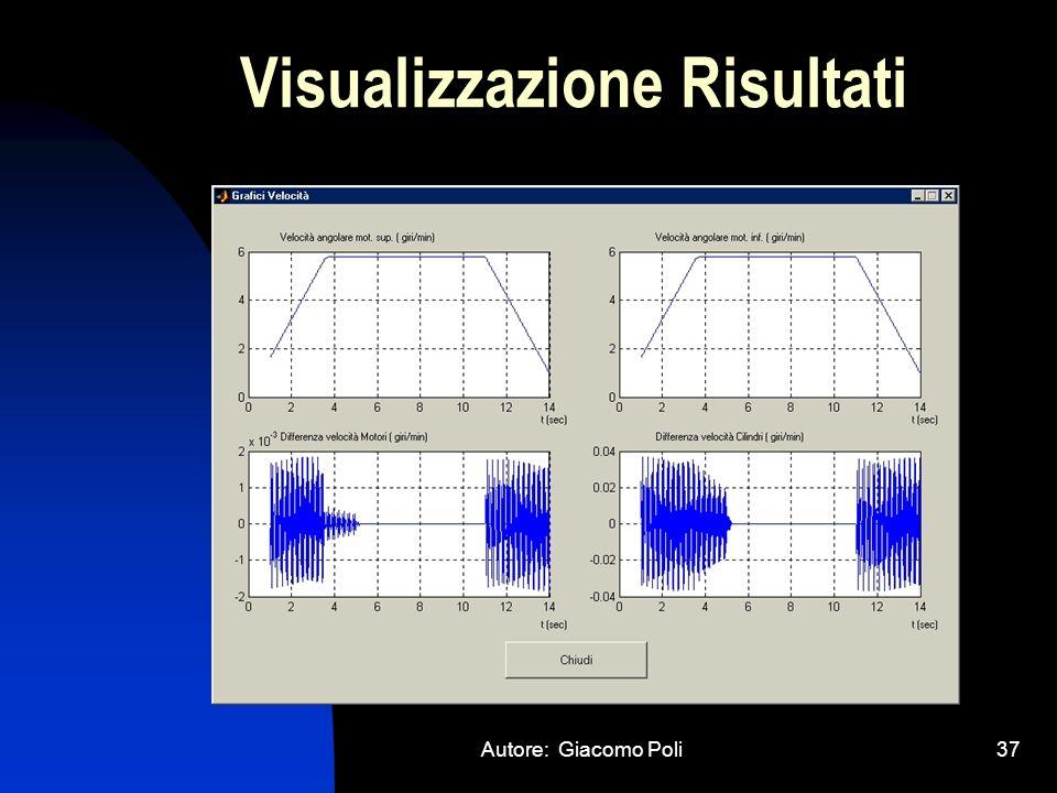 Autore: Giacomo Poli37 Visualizzazione Risultati